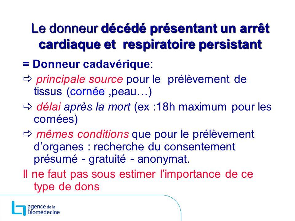 Le donneur décédé présentant un arrêt cardiaque et respiratoire persistant = Donneur cadavérique: principale source pour le prélèvement de tissus (cor