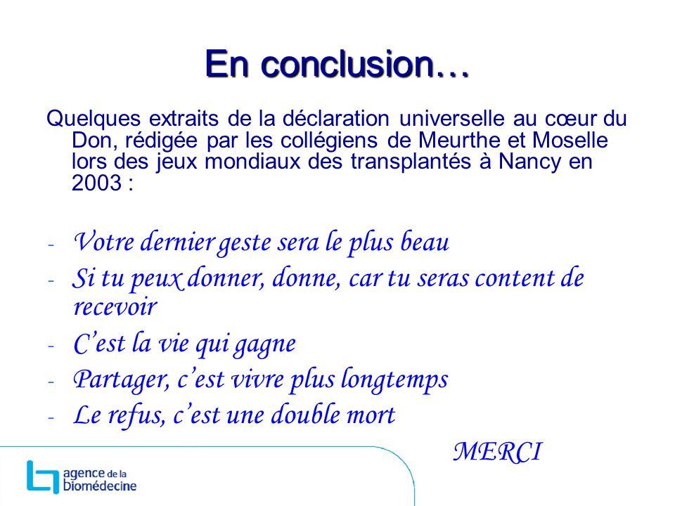 En conclusion… Quelques extraits de la déclaration universelle au cœur du Don, rédigée par les collégiens de Meurthe et Moselle lors des jeux mondiaux
