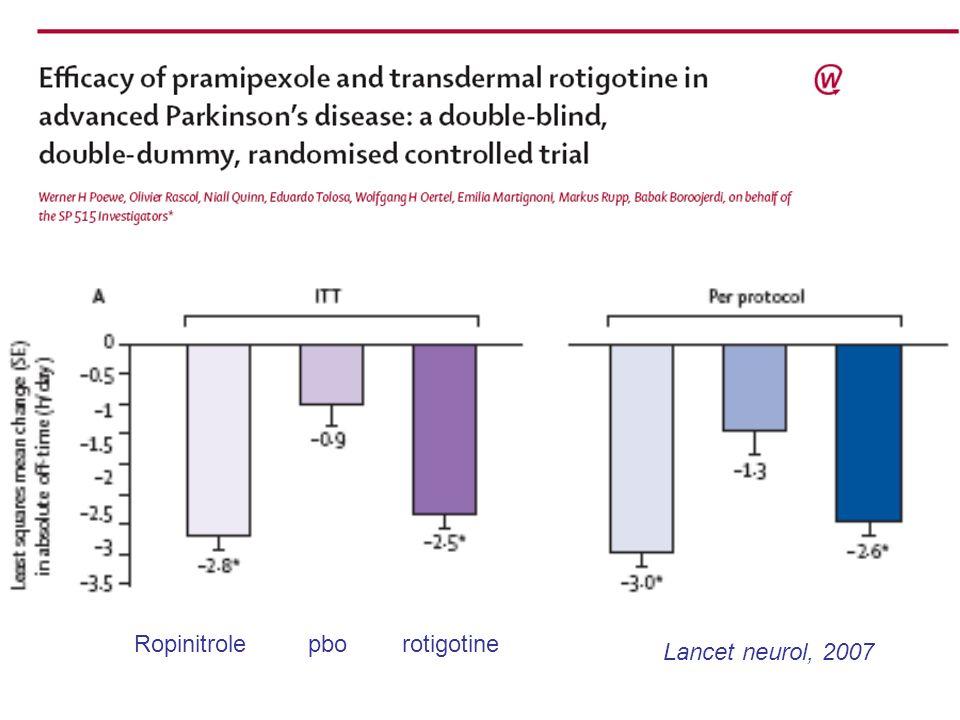 Lancet neurol, 2007 Ropinitrole pbo rotigotine