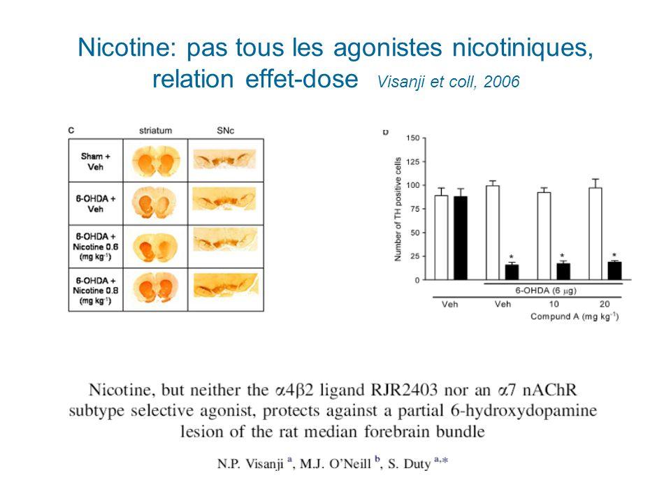 Nicotine: pas tous les agonistes nicotiniques, relation effet-dose Visanji et coll, 2006