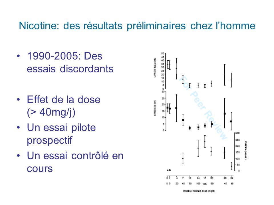 Nicotine: des résultats préliminaires chez lhomme 1990-2005: Des essais discordants Effet de la dose (> 40mg/j) Un essai pilote prospectif Un essai co
