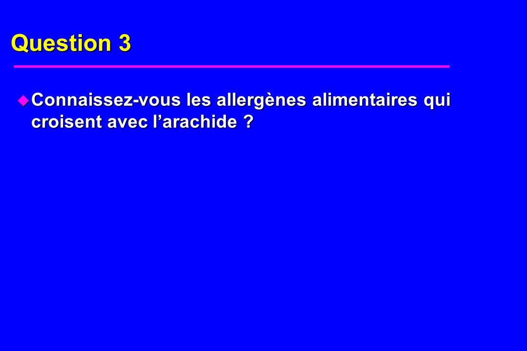 Question 3 u Connaissez-vous les allergènes alimentaires qui croisent avec larachide ?