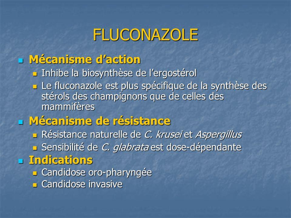 FLUCONAZOLE Mécanisme daction Mécanisme daction Inhibe la biosynthèse de lergostérol Inhibe la biosynthèse de lergostérol Le fluconazole est plus spéc