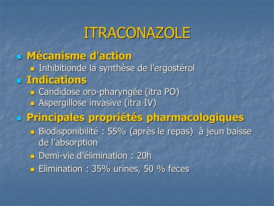 ITRACONAZOLE Mécanisme d'action Mécanisme d'action Inhibitionde la synthèse de lergostérol Inhibitionde la synthèse de lergostérol Indications Indicat