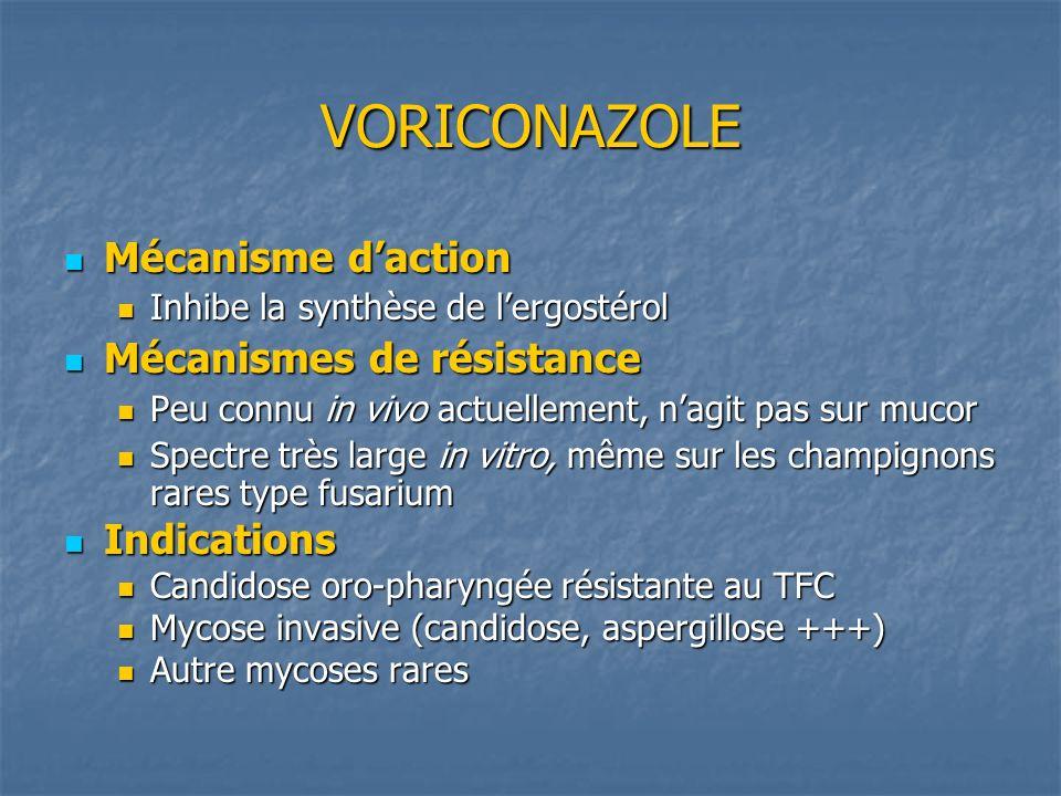 VORICONAZOLE Mécanisme daction Mécanisme daction Inhibe la synthèse de lergostérol Inhibe la synthèse de lergostérol Mécanismes de résistance Mécanism