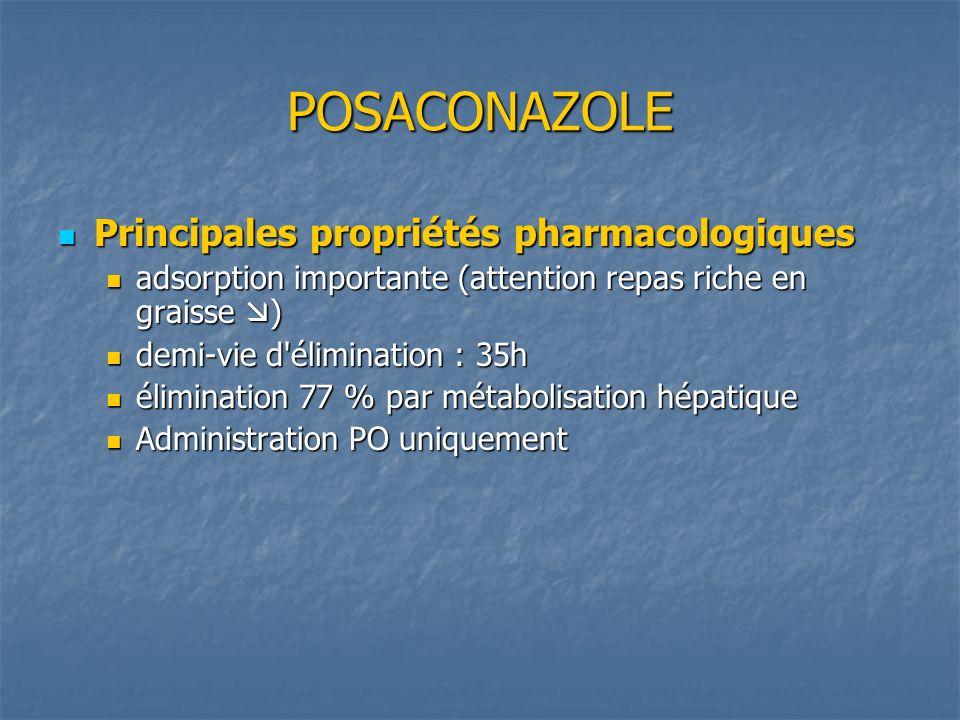 POSACONAZOLE Principales propriétés pharmacologiques Principales propriétés pharmacologiques adsorption importante (attention repas riche en graisse )