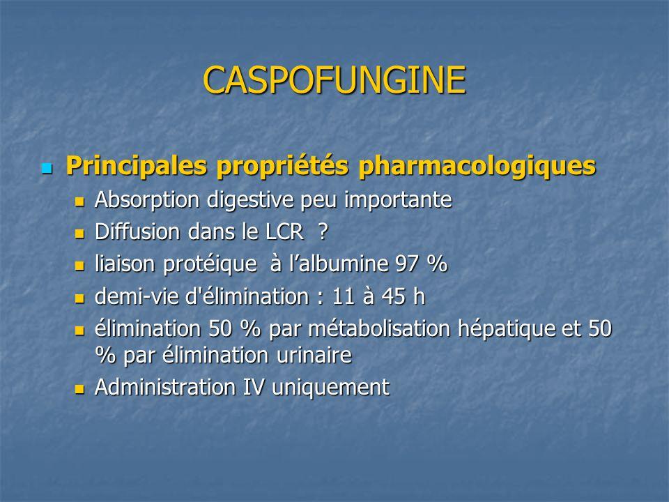 CASPOFUNGINE Principales propriétés pharmacologiques Principales propriétés pharmacologiques Absorption digestive peu importante Absorption digestive