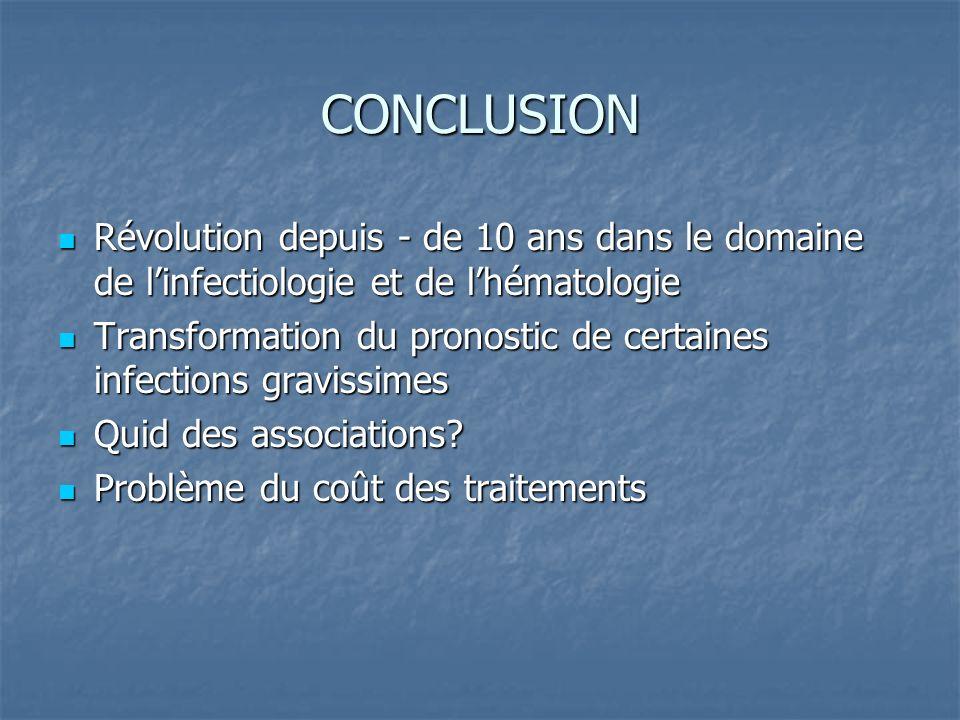 CONCLUSION Révolution depuis - de 10 ans dans le domaine de linfectiologie et de lhématologie Révolution depuis - de 10 ans dans le domaine de linfect
