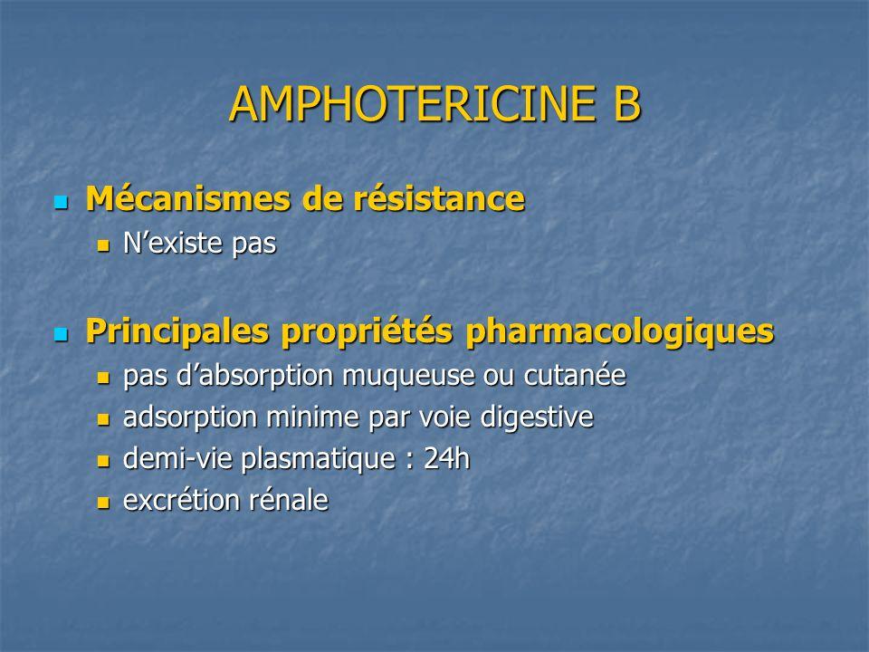 AMPHOTERICINE B Mécanismes de résistance Mécanismes de résistance Nexiste pas Nexiste pas Principales propriétés pharmacologiques Principales propriét