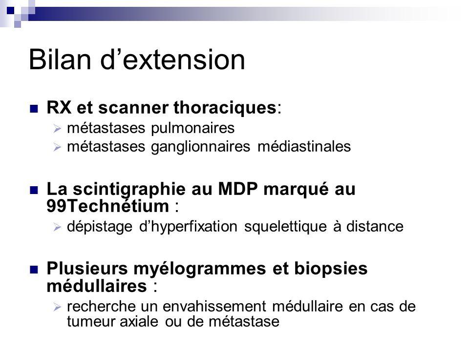 Bilan dextension RX et scanner thoraciques: métastases pulmonaires métastases ganglionnaires médiastinales La scintigraphie au MDP marqué au 99Technét