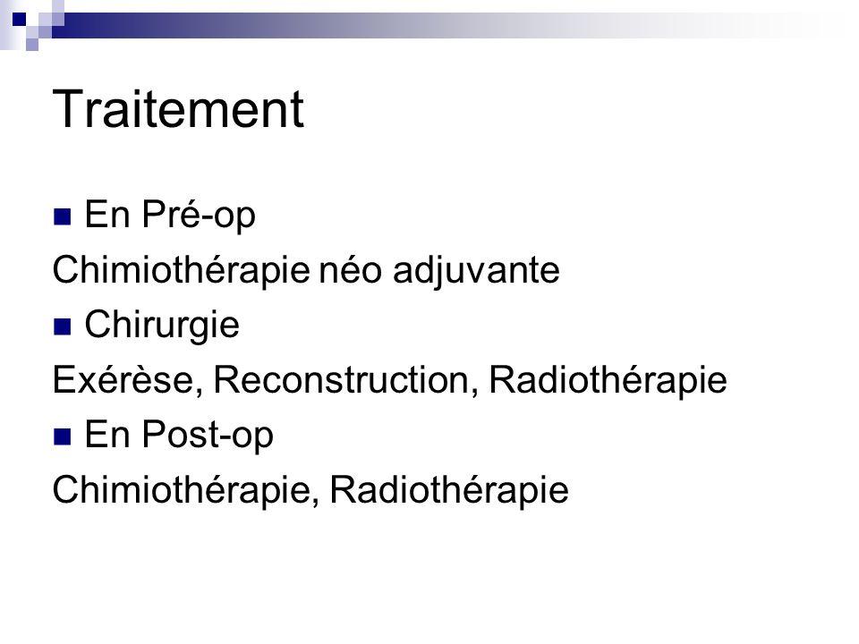 Traitement En Pré-op Chimiothérapie néo adjuvante Chirurgie Exérèse, Reconstruction, Radiothérapie En Post-op Chimiothérapie, Radiothérapie