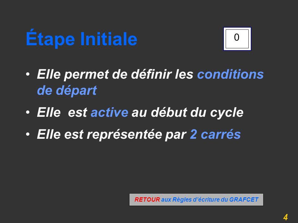 4 Étape Initiale Elle permet de définir les conditions de départ Elle est active au début du cycle Elle est représentée par 2 carrés RETOUR aux Règles décriture du GRAFCET 0