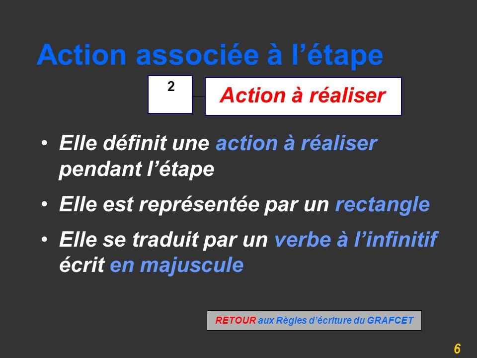 6 Action associée à létape Elle définit une action à réaliser pendant létape Elle est représentée par un rectangle Elle se traduit par un verbe à linfinitif écrit en majuscule 2 RETOUR aux Règles décriture du GRAFCET Action à réaliser