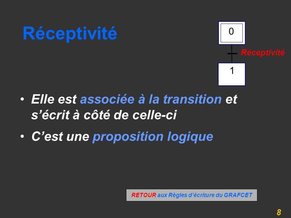 8 Réceptivité Elle est associée à la transition et sécrit à côté de celle-ci Cest une proposition logique RETOUR aux Règles décriture du GRAFCET 1 0 R