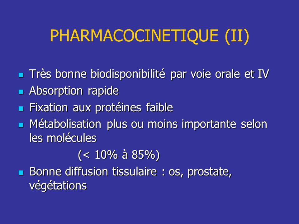 Très bonne biodisponibilité par voie orale et IV Très bonne biodisponibilité par voie orale et IV Absorption rapide Absorption rapide Fixation aux pro