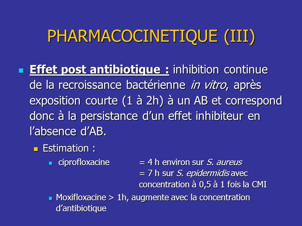 PHARMACOCINETIQUE (III) Effet post antibiotique : inhibition continue de la recroissance bactérienne in vitro, après exposition courte (1 à 2h) à un A