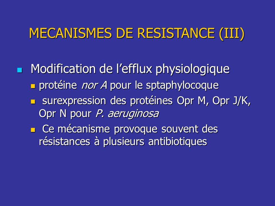 Modification de lefflux physiologique Modification de lefflux physiologique protéine nor A pour le sptaphylocoque protéine nor A pour le sptaphylocoqu