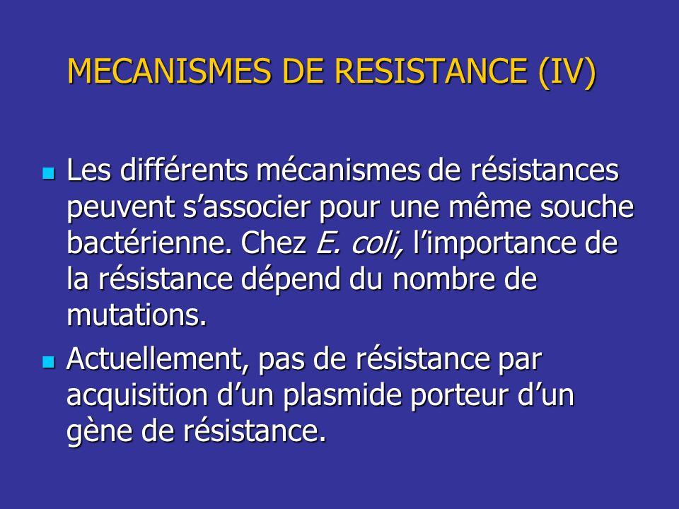 Les différents mécanismes de résistances peuvent sassocier pour une même souche bactérienne. Chez E. coli, limportance de la résistance dépend du nomb