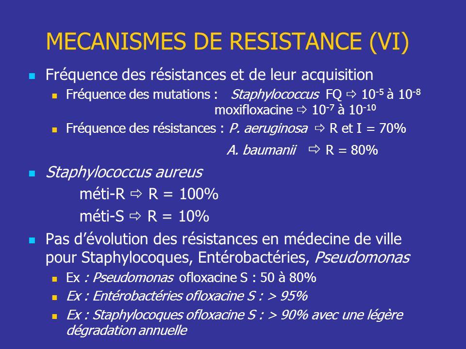 Fréquence des résistances et de leur acquisition Fréquence des mutations : Staphylococcus FQ 10 -5 à 10 -8 moxifloxacine 10 -7 à 10 -10 Fréquence des