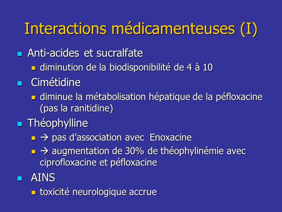 Interactions médicamenteuses (I) Anti-acides et sucralfate Anti-acides et sucralfate diminution de la biodisponibilité de 4 à 10 diminution de la biod