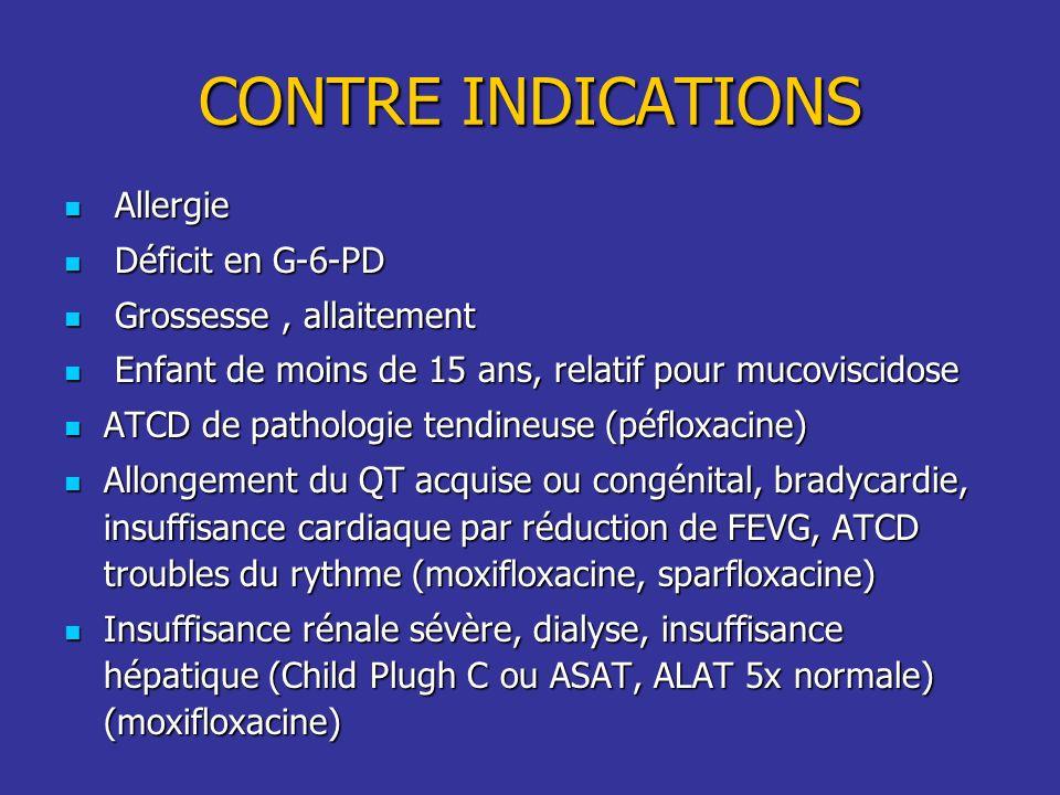 CONTRE INDICATIONS Allergie Allergie Déficit en G-6-PD Déficit en G-6-PD Grossesse, allaitement Grossesse, allaitement Enfant de moins de 15 ans, rela