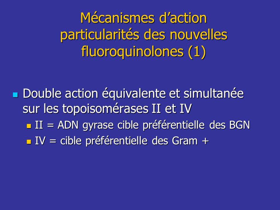 Mécanismes daction particularités des nouvelles fluoroquinolones (1) Double action équivalente et simultanée sur les topoisomérases II et IV Double ac