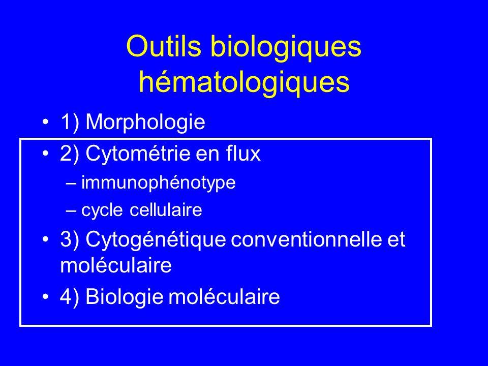 Outils biologiques hématologiques 1) Morphologie 2) Cytométrie en flux –immunophénotype –cycle cellulaire 3) Cytogénétique conventionnelle et molécula
