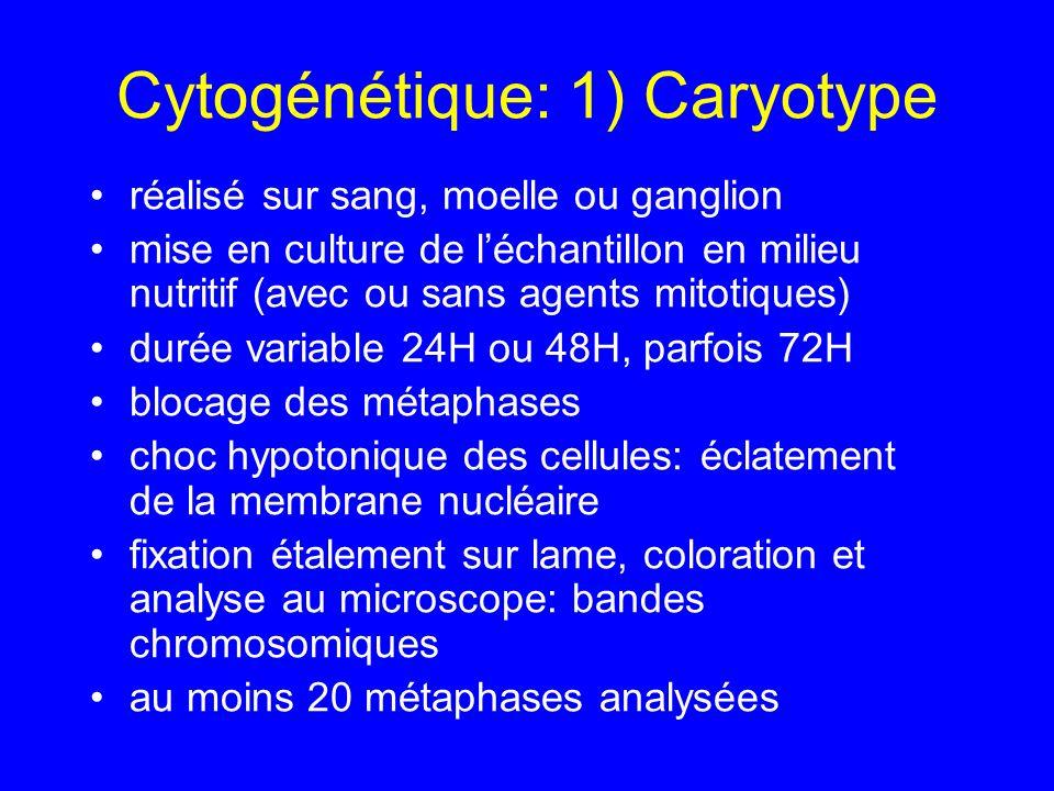 Cytogénétique: 1) Caryotype réalisé sur sang, moelle ou ganglion mise en culture de léchantillon en milieu nutritif (avec ou sans agents mitotiques) d