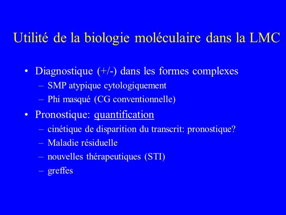 Utilité de la biologie moléculaire dans la LMC Diagnostique (+/-) dans les formes complexes –SMP atypique cytologiquement –Phi masqué (CG conventionne