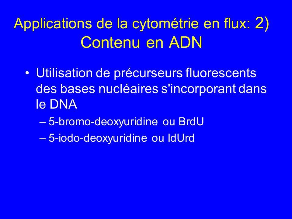 Applications de la cytométrie en flux: 2) Contenu en ADN Utilisation de précurseurs fluorescents des bases nucléaires s'incorporant dans le DNA –5-bro