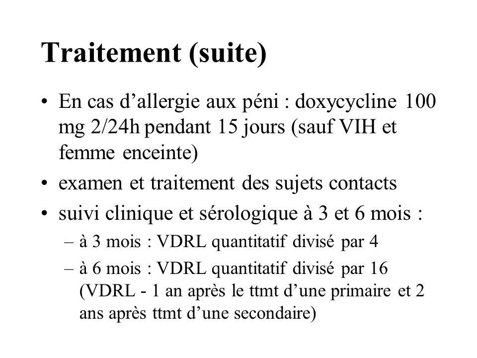 Traitement (suite) En cas dallergie aux péni : doxycycline 100 mg 2/24h pendant 15 jours (sauf VIH et femme enceinte) examen et traitement des sujets