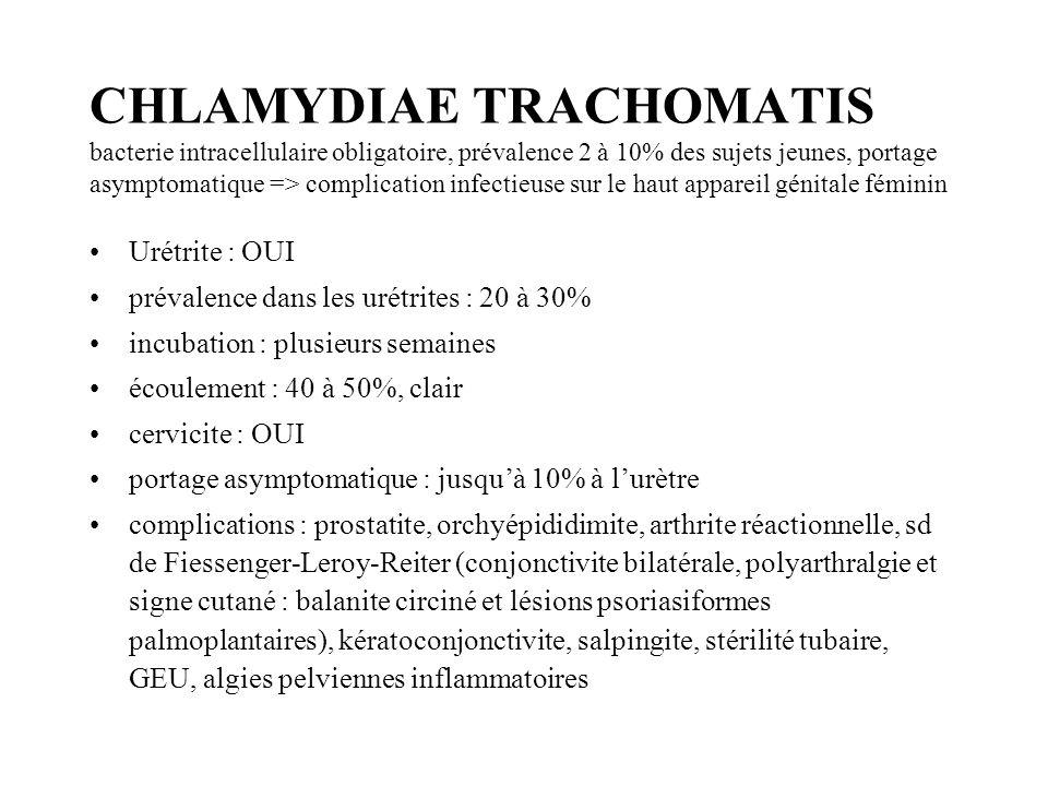 CHLAMYDIAE TRACHOMATIS bacterie intracellulaire obligatoire, prévalence 2 à 10% des sujets jeunes, portage asymptomatique => complication infectieuse
