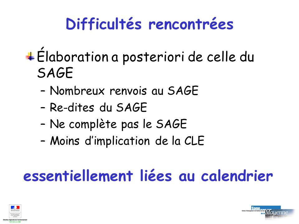 Difficultés rencontrées Élaboration a posteriori de celle du SAGE –Nombreux renvois au SAGE –Re-dites du SAGE –Ne complète pas le SAGE –Moins dimplica