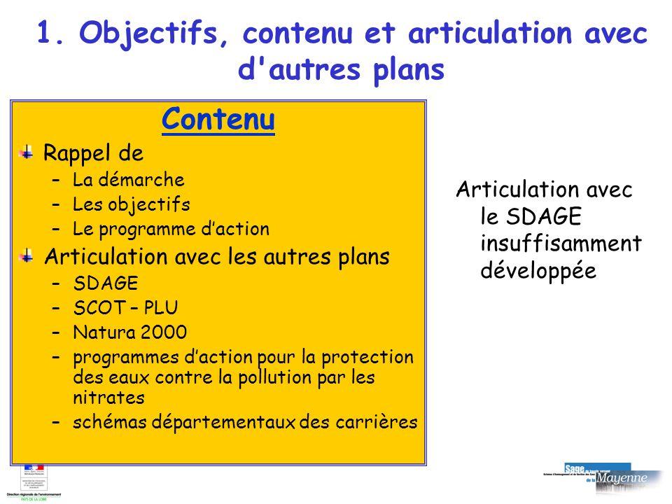 1. Objectifs, contenu et articulation avec d'autres plans Contenu Rappel de –La démarche –Les objectifs –Le programme daction Articulation avec les au