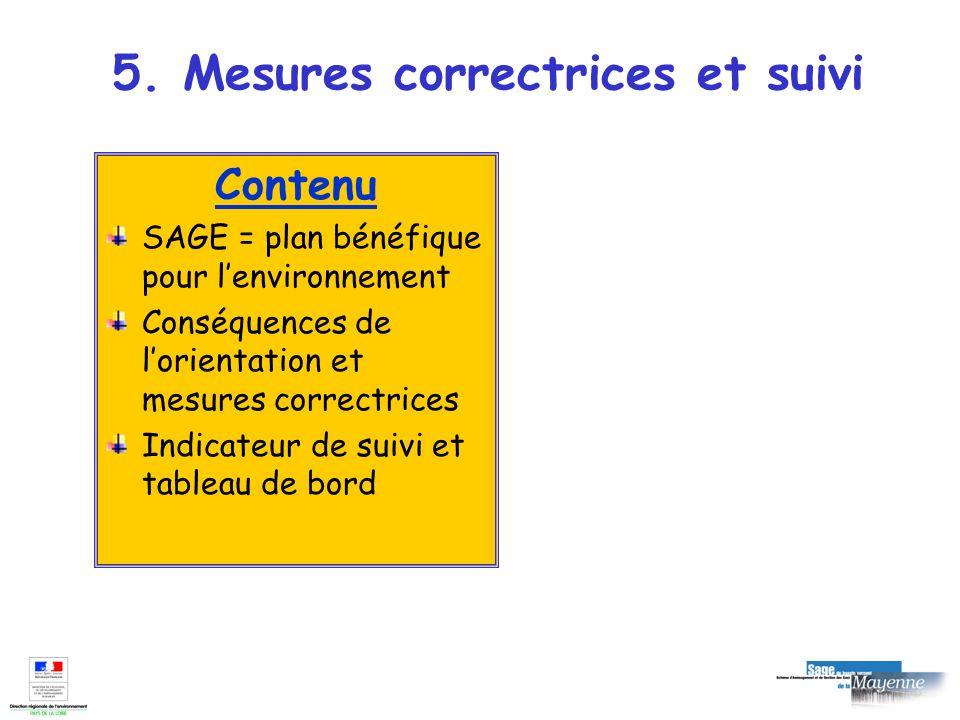 5. Mesures correctrices et suivi Contenu SAGE = plan bénéfique pour lenvironnement Conséquences de lorientation et mesures correctrices Indicateur de
