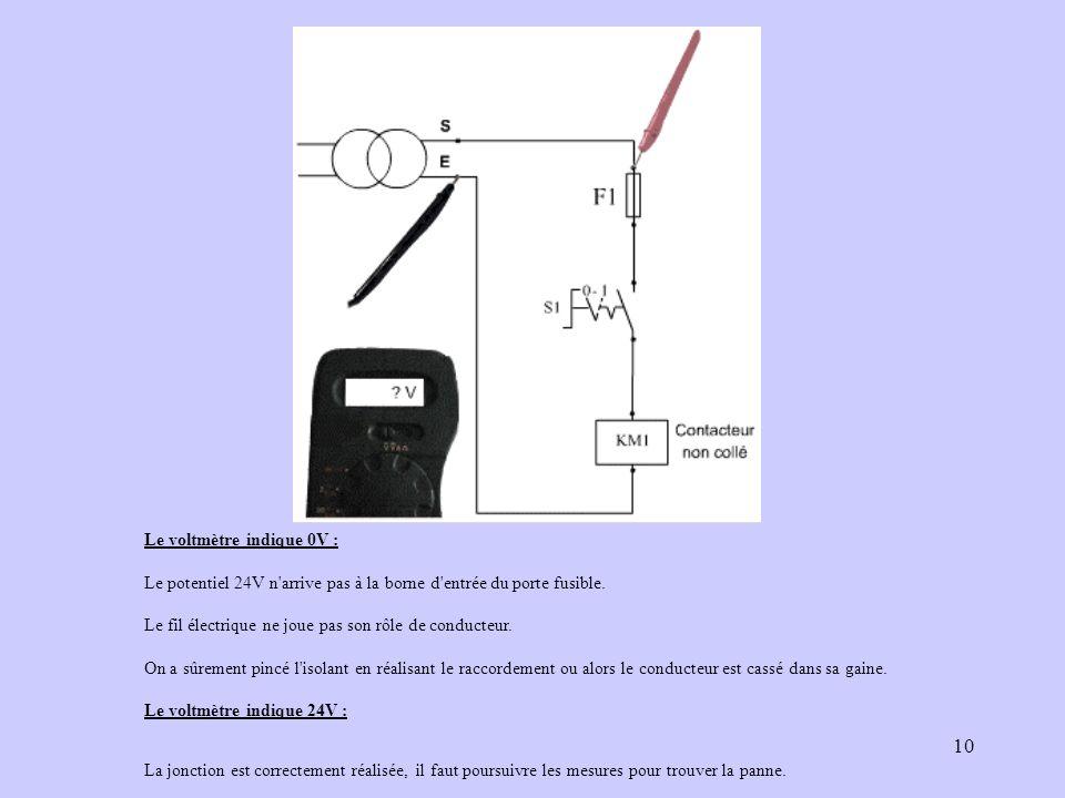 10 Le voltmètre indique 0V : Le potentiel 24V n'arrive pas à la borne d'entrée du porte fusible. Le fil électrique ne joue pas son rôle de conducteur.