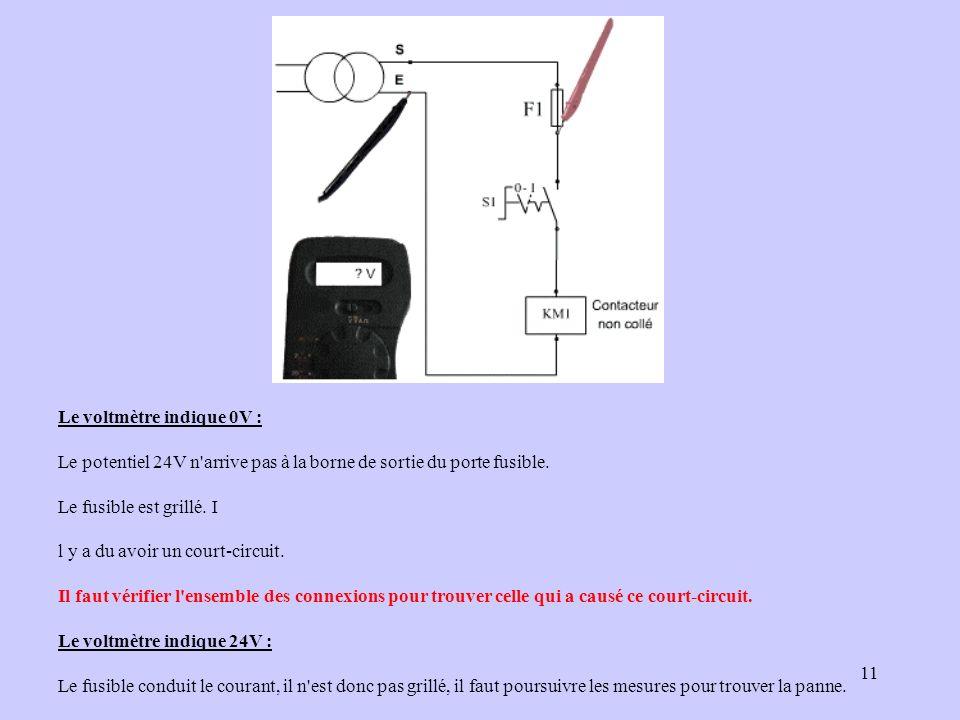 11 Le voltmètre indique 0V : Le potentiel 24V n'arrive pas à la borne de sortie du porte fusible. Le fusible est grillé. I l y a du avoir un court-cir