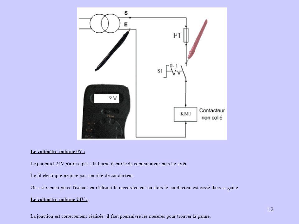 12 Le voltmètre indique 0V : Le potentiel 24V n'arrive pas à la borne d'entrée du commutateur marche arrêt. Le fil électrique ne joue pas son rôle de