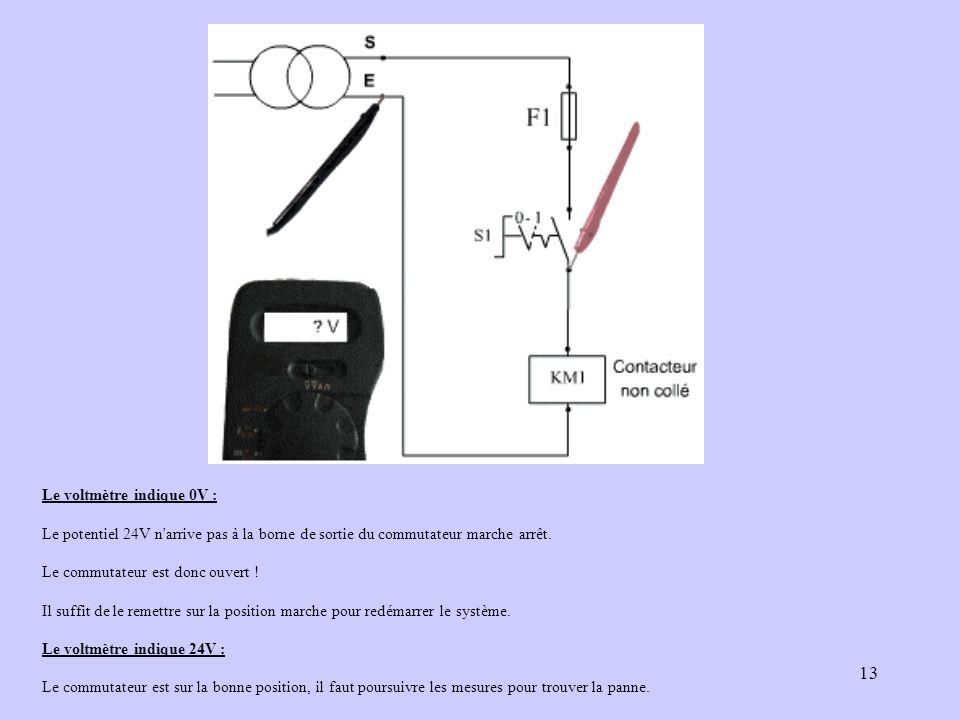 13 Le voltmètre indique 0V : Le potentiel 24V n'arrive pas à la borne de sortie du commutateur marche arrêt. Le commutateur est donc ouvert ! Il suffi