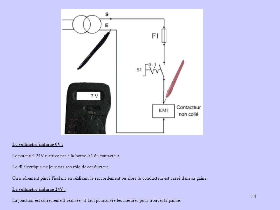 14 Le voltmètre indique 0V : Le potentiel 24V n'arrive pas à la borne A1 du contacteur. Le fil électrique ne joue pas son rôle de conducteur. On a sûr