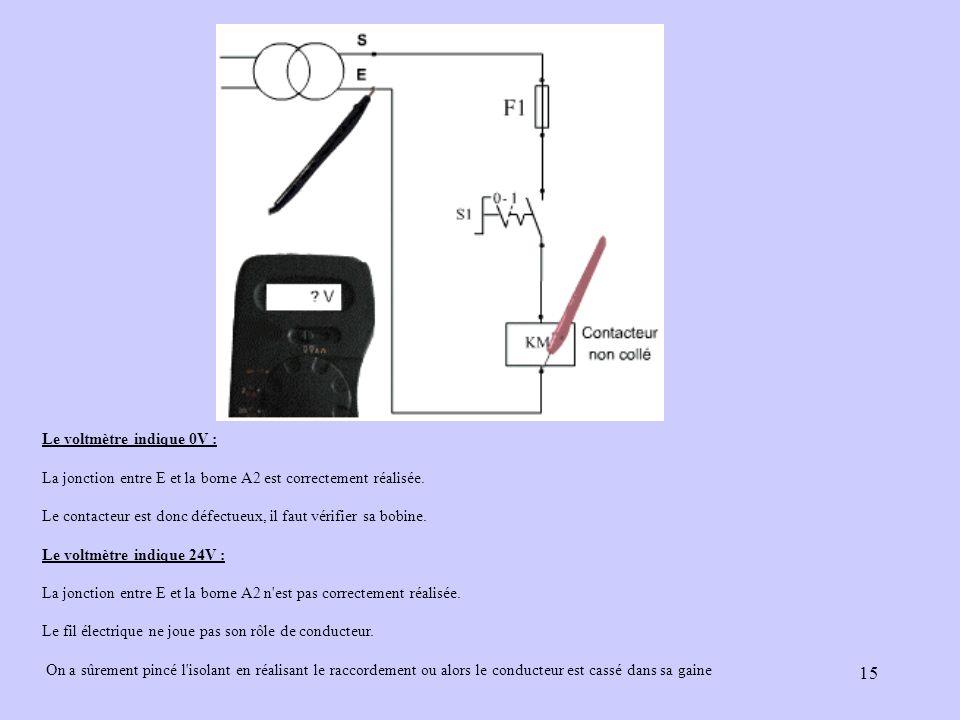 15 Le voltmètre indique 0V : La jonction entre E et la borne A2 est correctement réalisée. Le contacteur est donc défectueux, il faut vérifier sa bobi