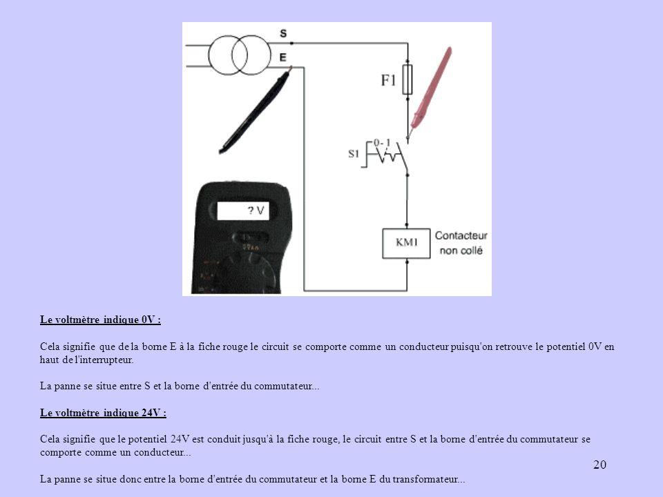 20 Le voltmètre indique 0V : Cela signifie que de la borne E à la fiche rouge le circuit se comporte comme un conducteur puisqu'on retrouve le potenti