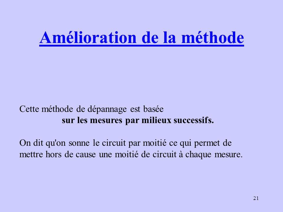 21 Amélioration de la méthode Cette méthode de dépannage est basée sur les mesures par milieux successifs. On dit qu'on sonne le circuit par moitié ce
