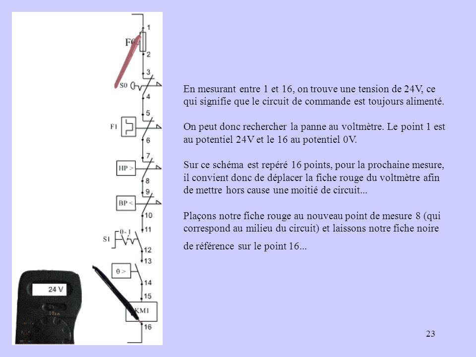 23 En mesurant entre 1 et 16, on trouve une tension de 24V, ce qui signifie que le circuit de commande est toujours alimenté. On peut donc rechercher