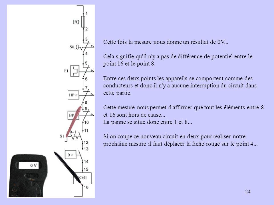 24 Cette fois la mesure nous donne un résultat de 0V... Cela signifie qu'il n'y a pas de différence de potentiel entre le point 16 et le point 8. Entr