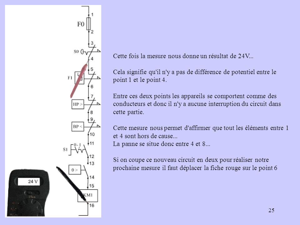 25 Cette fois la mesure nous donne un résultat de 24V... Cela signifie qu'il n'y a pas de différence de potentiel entre le point 1 et le point 4. Entr