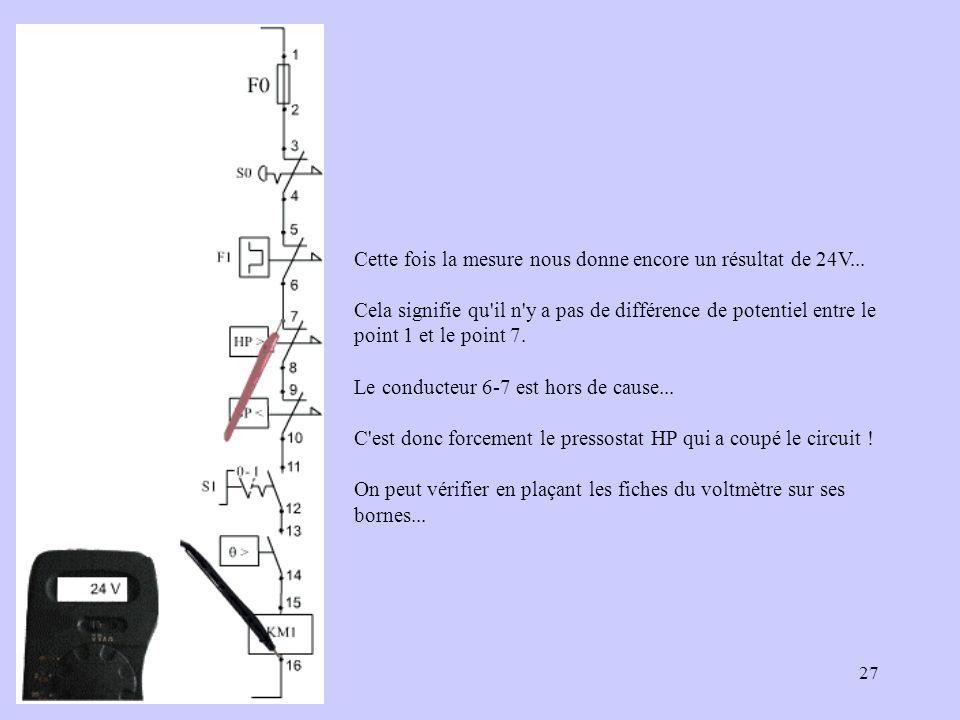 27 Cette fois la mesure nous donne encore un résultat de 24V... Cela signifie qu'il n'y a pas de différence de potentiel entre le point 1 et le point