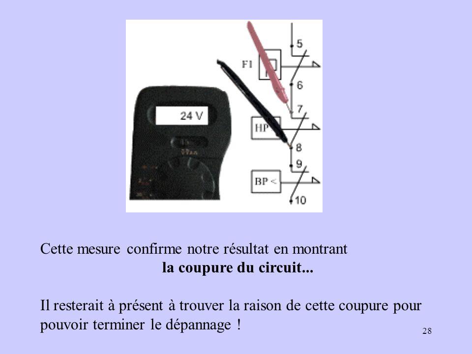 28 Cette mesure confirme notre résultat en montrant la coupure du circuit... Il resterait à présent à trouver la raison de cette coupure pour pouvoir