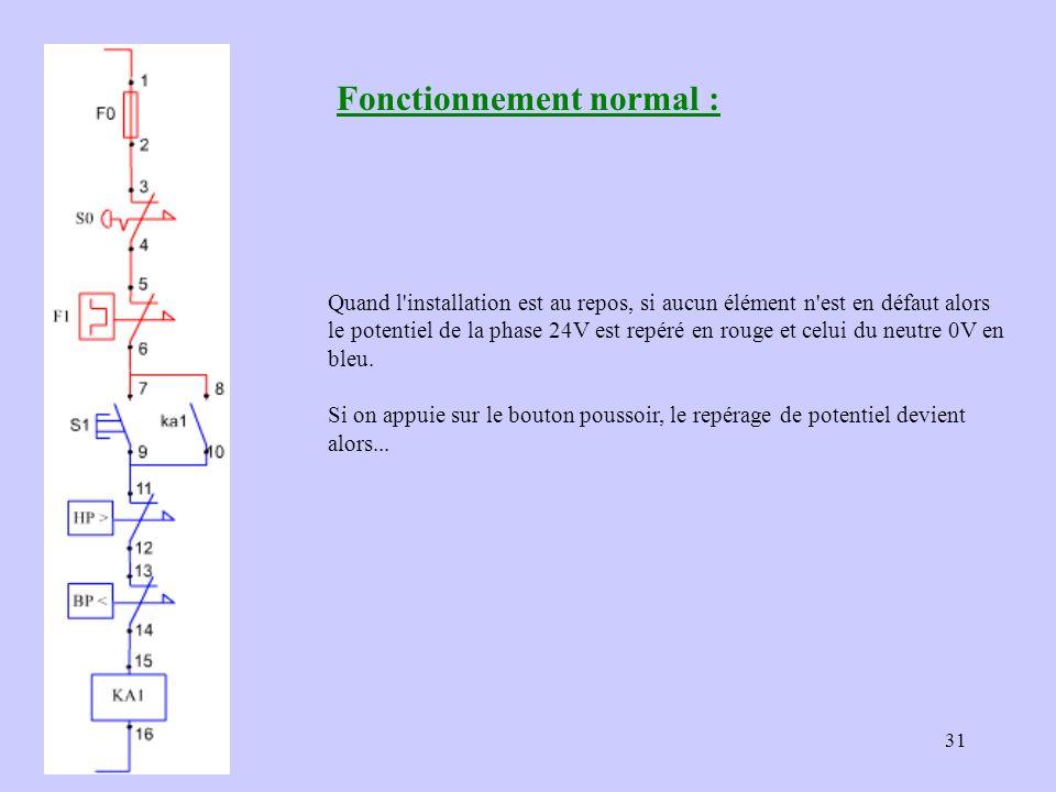 31 Fonctionnement normal : Quand l'installation est au repos, si aucun élément n'est en défaut alors le potentiel de la phase 24V est repéré en rouge