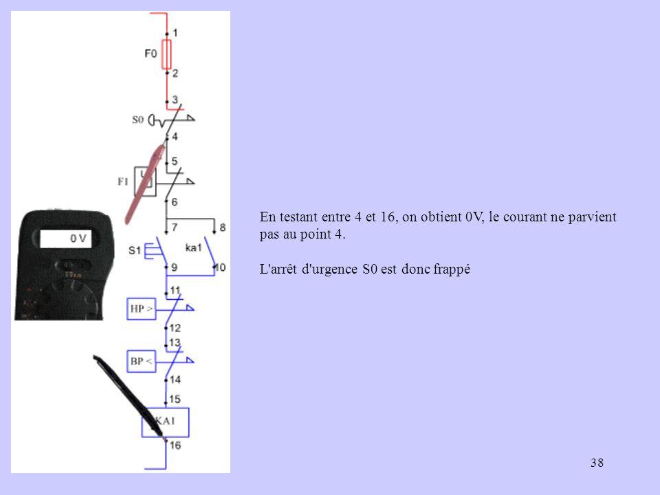 38 En testant entre 4 et 16, on obtient 0V, le courant ne parvient pas au point 4. L'arrêt d'urgence S0 est donc frappé
